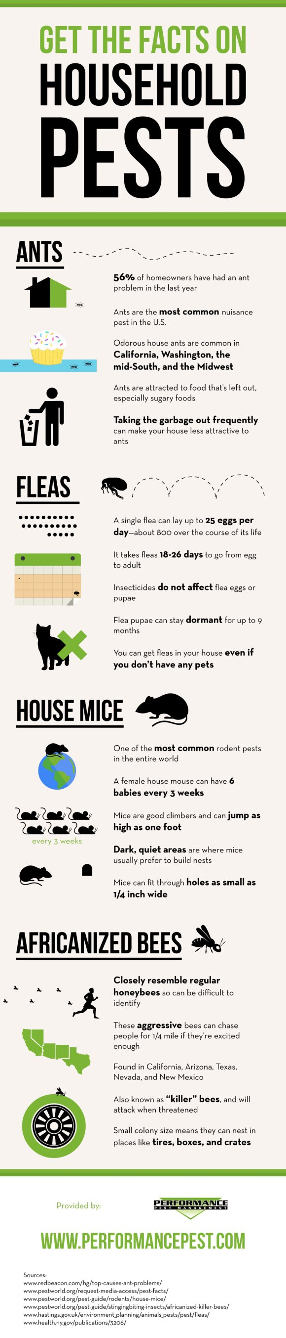 Get the Facts on Household Pests [INFOGRAPHIC] Pleasanton